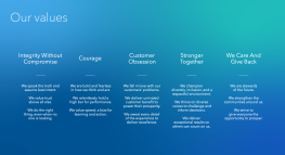 Intuit's Values Get a Refresh