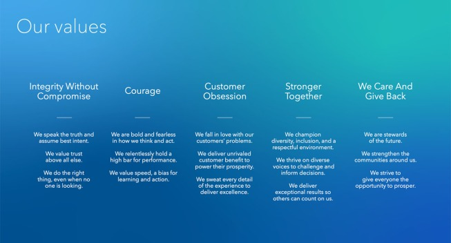 intuit-our-values-1200x668