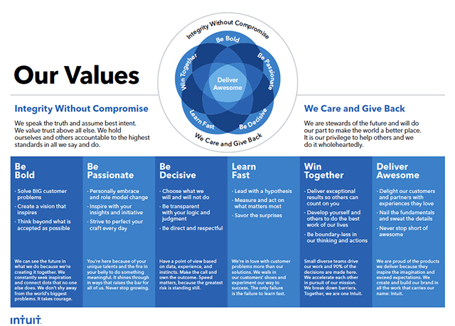 thumb-intuit-company-our-values