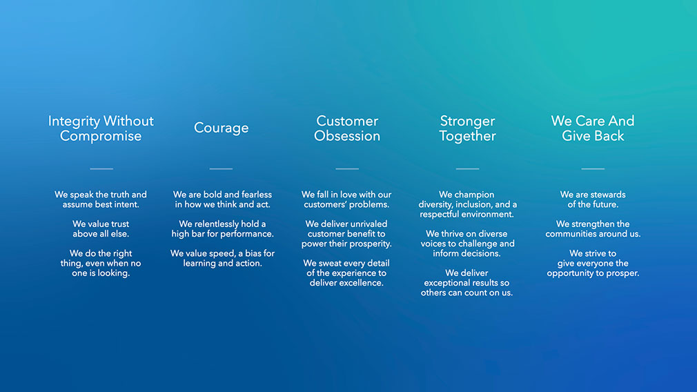 Intuit Values